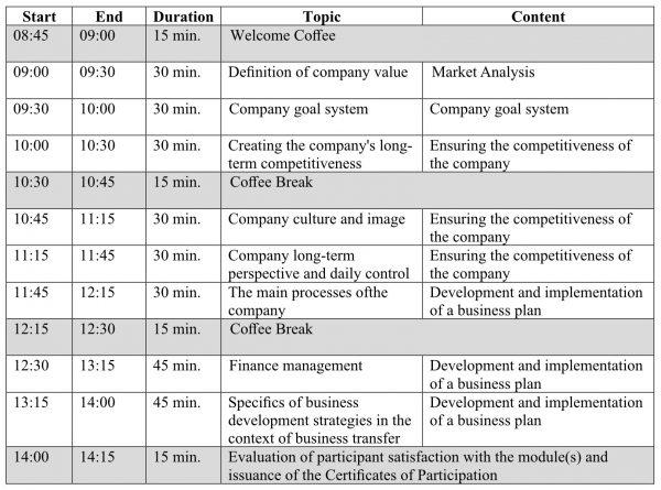 Implementation report_Training of Successors-mod-1